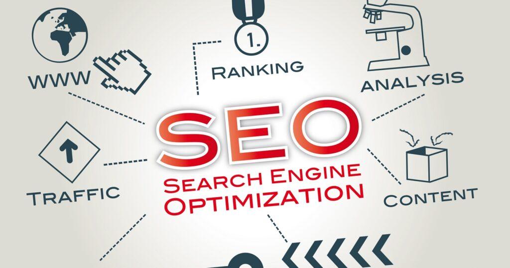 koliko je važna SEO optimizacija web sajta za vaš biznis?