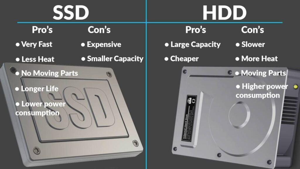 HDD ili SSD