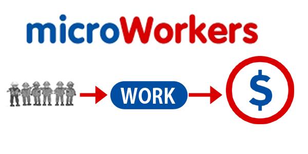 Zarada preko Microworkers